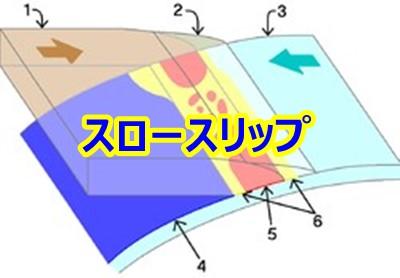 スロースリップとは?地震が起こる前兆・前触れ事象を把握しておこう