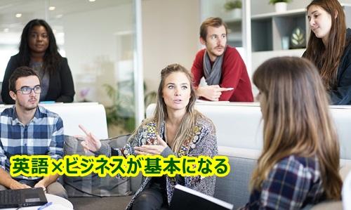 英語が必要になる未来